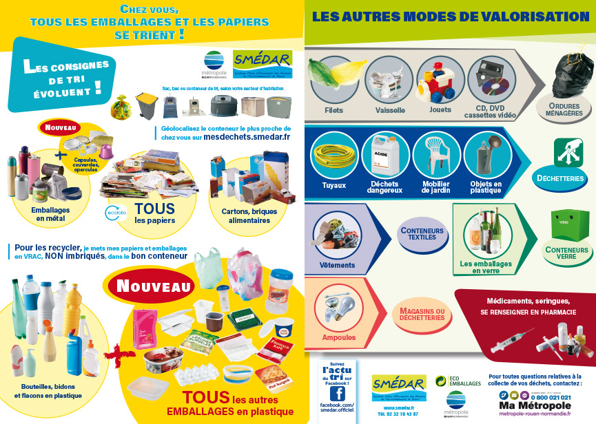 Souvent Les consignes de tri évoluent | Métropole Rouen Normandie ES22